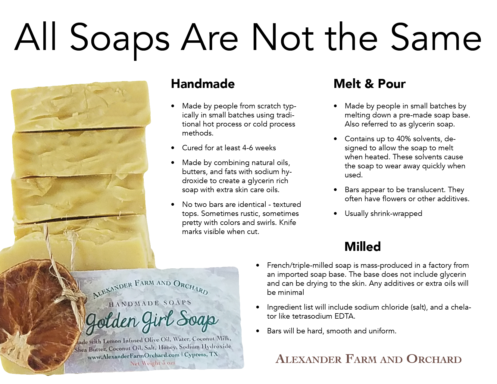 All soaps are not the same