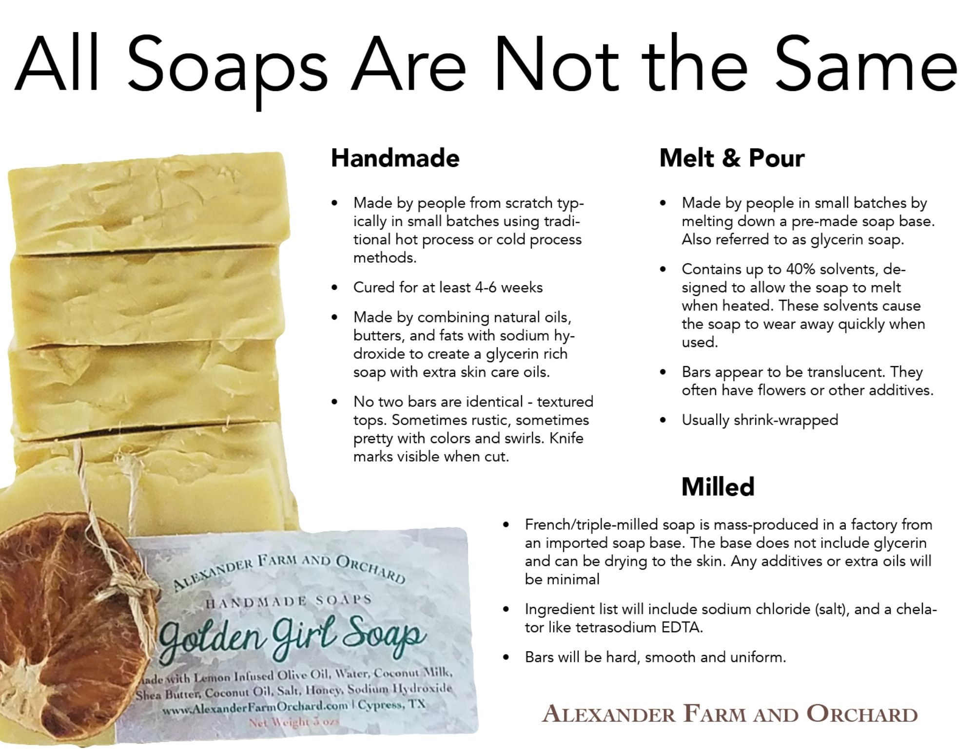 whats-in-your-soap